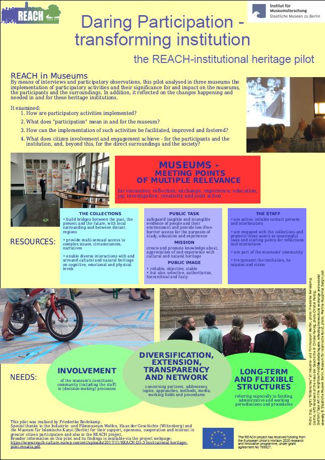 Daring Participation - transforming institution