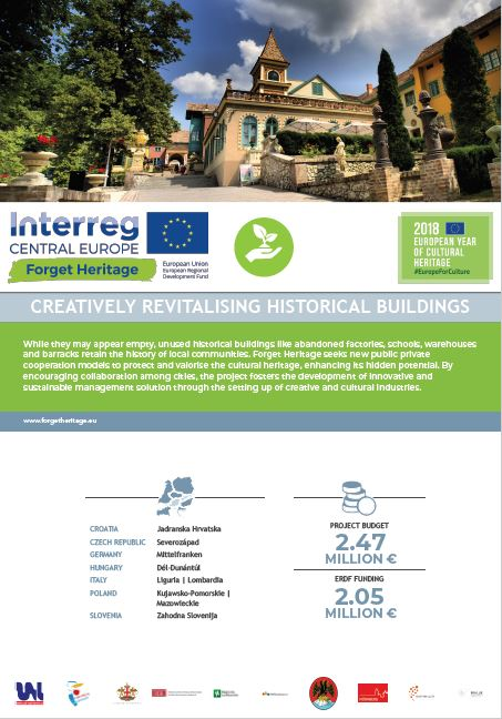 Forget Heritage – Validated methodology of creative revitalization of abandoned buildings in CE cities