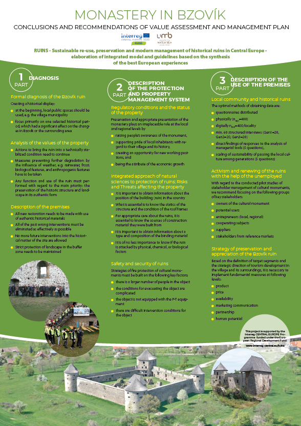 Monastery in Bzovík - conclusions and recommendations of value assessment and management plan