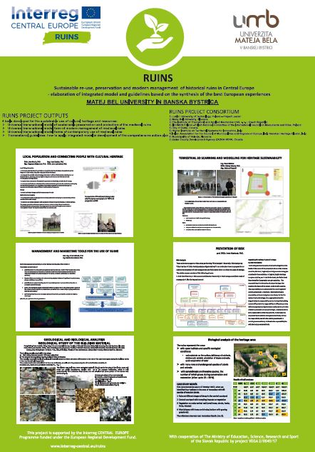 RUINS: Sustainable re-use, preservation and modern management of historical ruins in Central Europe